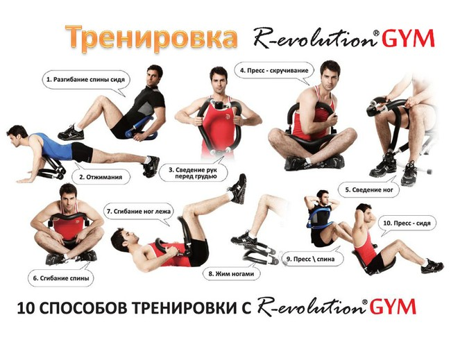 R-evolution GYM (для мужчин)